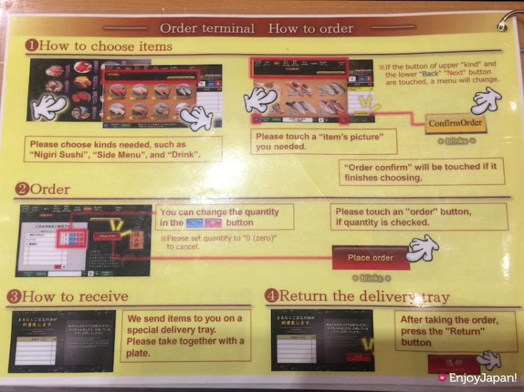 Manual for foreigners of Nigiri-no-Tokubei